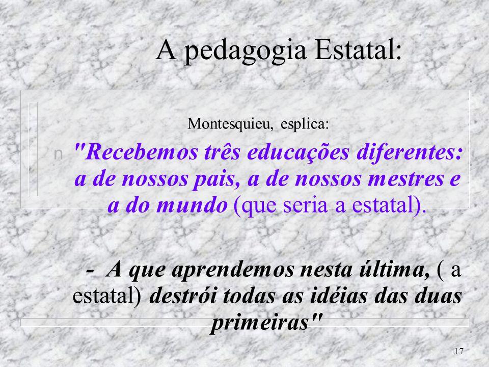 A pedagogia Estatal: Montesquieu, esplica: