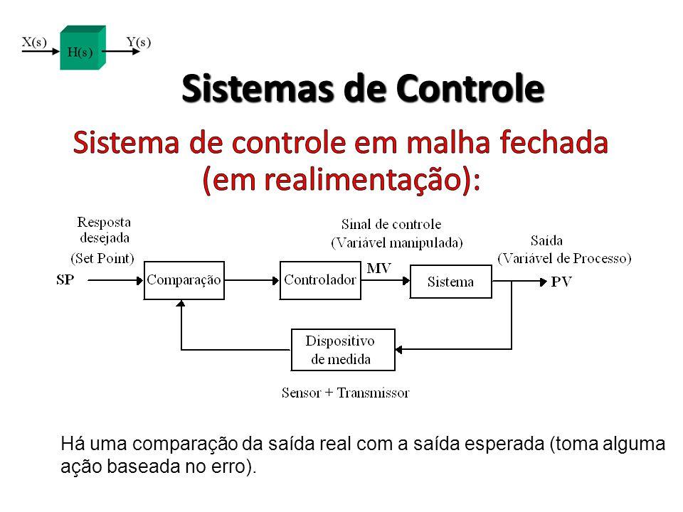 Sistema de controle em malha fechada (em realimentação):