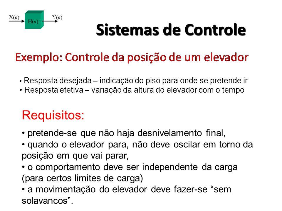 Sistemas de Controle Exemplo: Controle da posição de um elevador