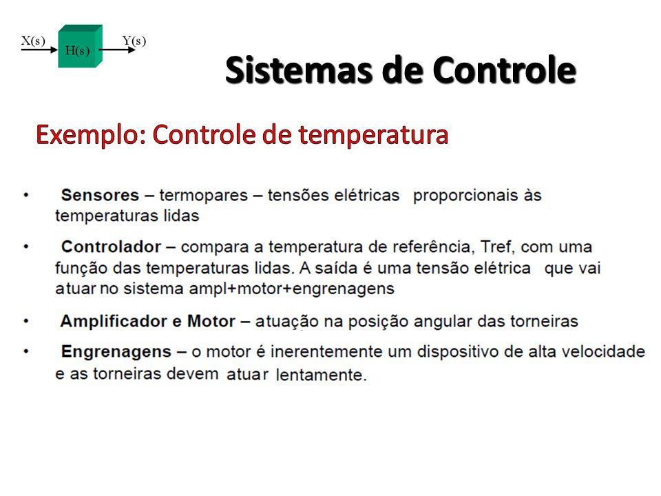 Sistemas de Controle Exemplo: Controle de temperatura