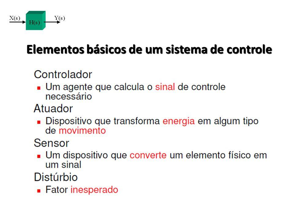 Elementos básicos de um sistema de controle