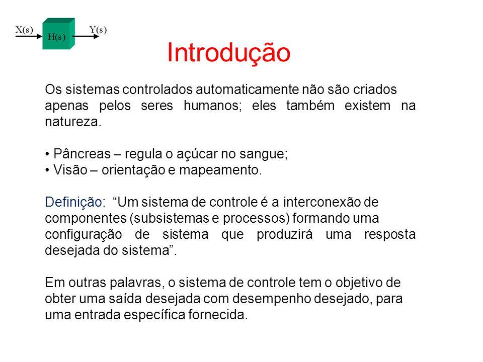 Introdução Os sistemas controlados automaticamente não são criados