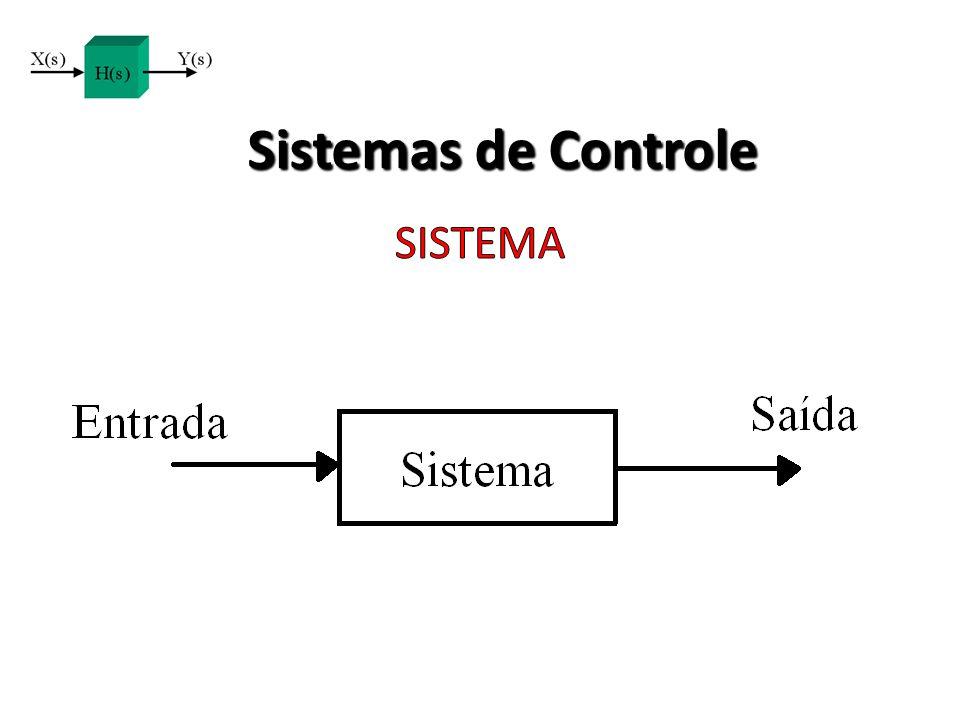 Sistemas de Controle SISTEMA