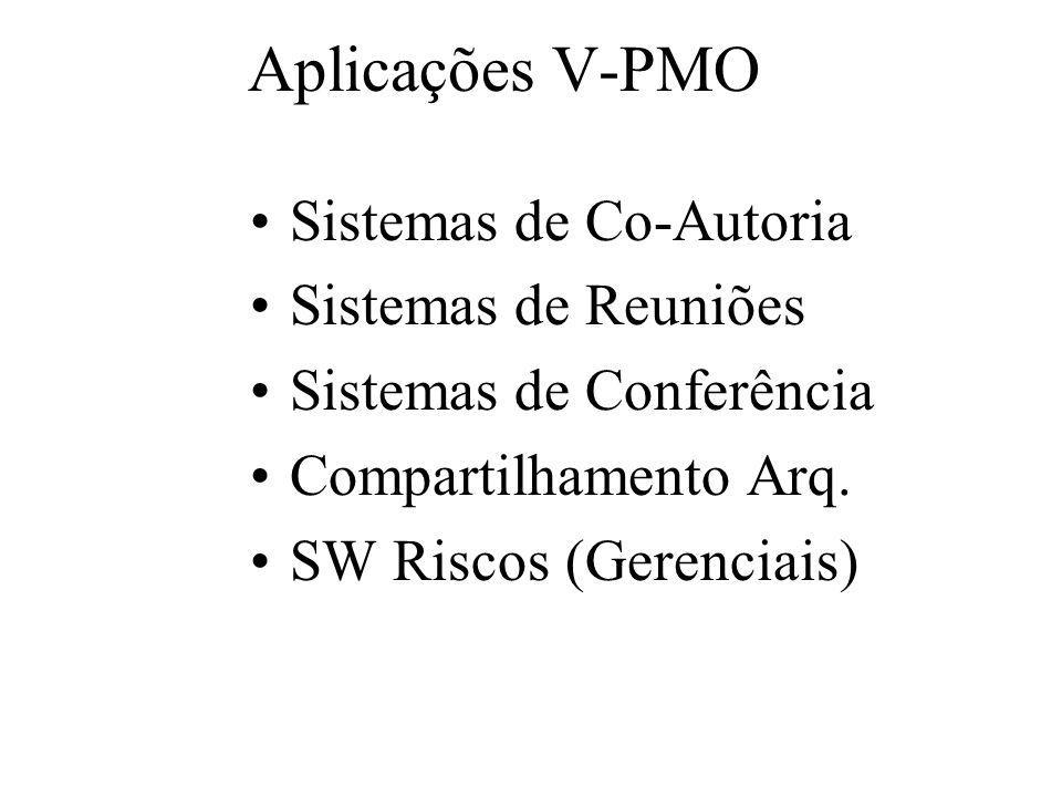 Aplicações V-PMO Sistemas de Co-Autoria Sistemas de Reuniões