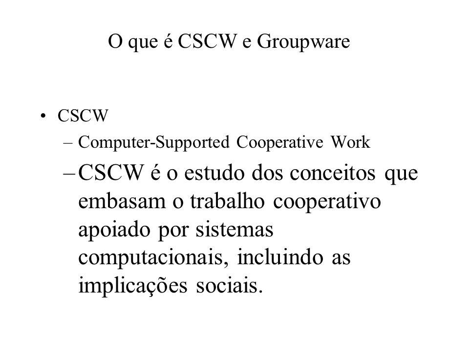 O que é CSCW e Groupware CSCW. Computer-Supported Cooperative Work.