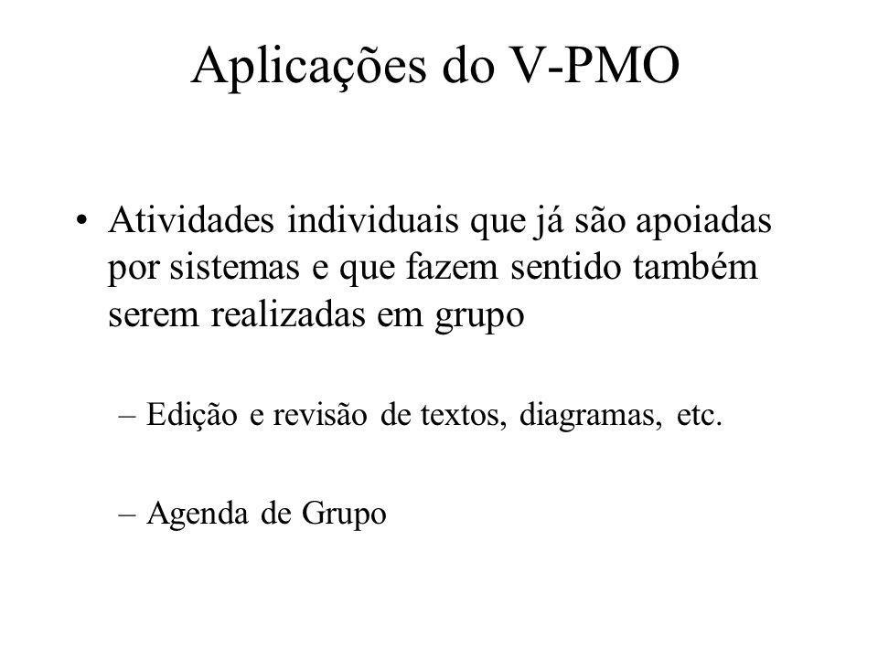 Aplicações do V-PMO Atividades individuais que já são apoiadas por sistemas e que fazem sentido também serem realizadas em grupo.