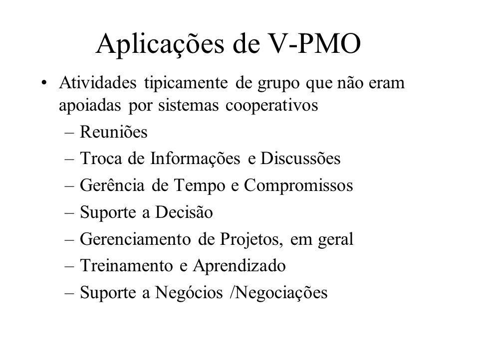 Aplicações de V-PMO Atividades tipicamente de grupo que não eram apoiadas por sistemas cooperativos.