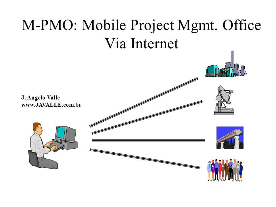 M-PMO: Mobile Project Mgmt. Office Via Internet