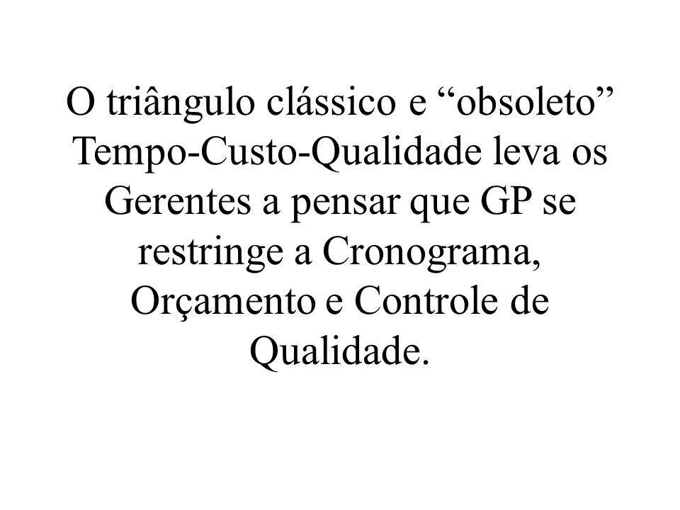 O triângulo clássico e obsoleto Tempo-Custo-Qualidade leva os Gerentes a pensar que GP se restringe a Cronograma, Orçamento e Controle de Qualidade.