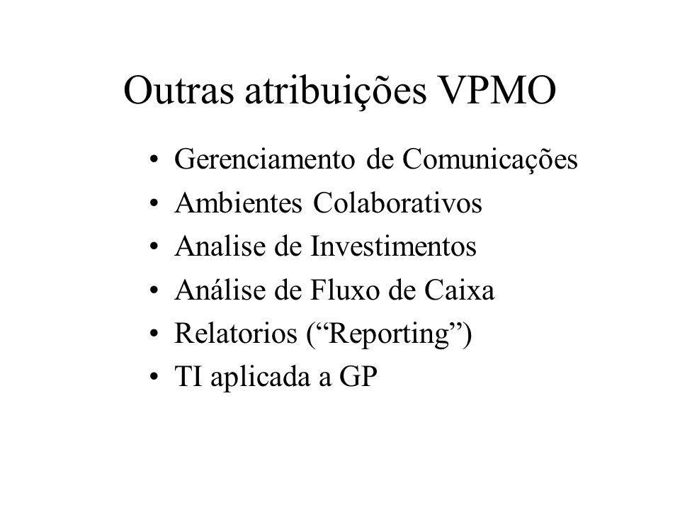 Outras atribuições VPMO