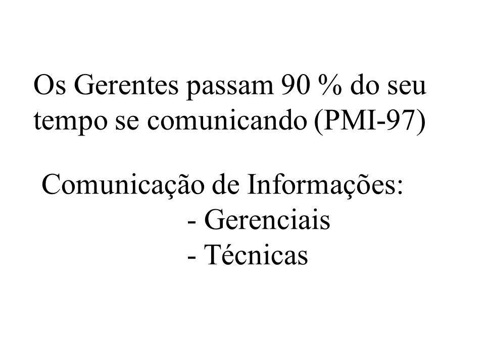 Os Gerentes passam 90 % do seu tempo se comunicando (PMI-97)
