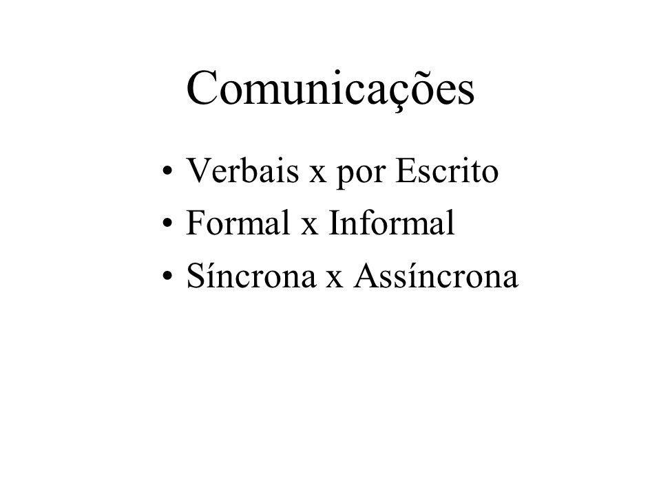 Comunicações Verbais x por Escrito Formal x Informal
