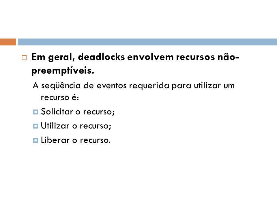 Em geral, deadlocks envolvem recursos não- preemptíveis.