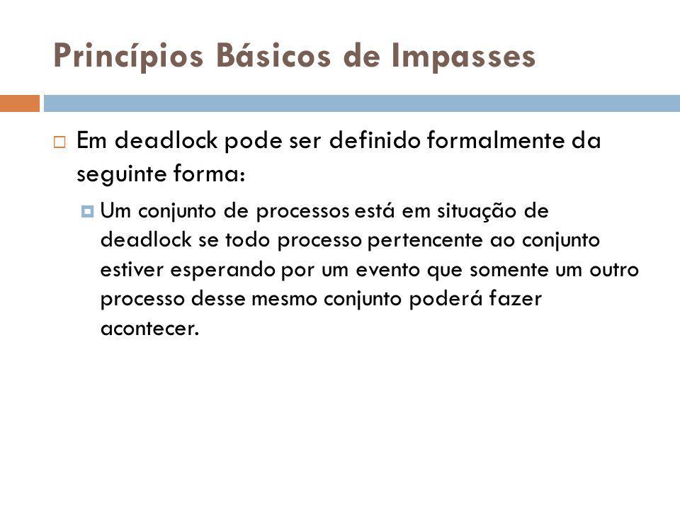 Princípios Básicos de Impasses