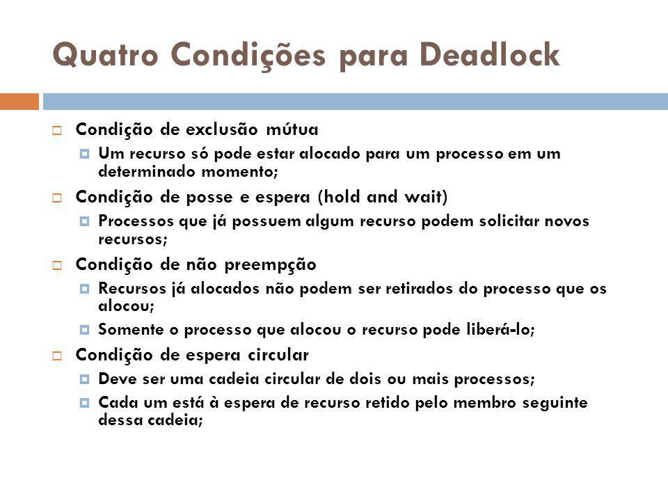 Quatro Condições para Deadlock
