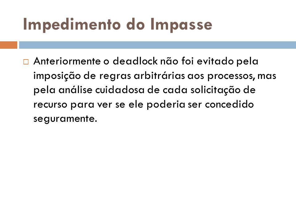 Impedimento do Impasse