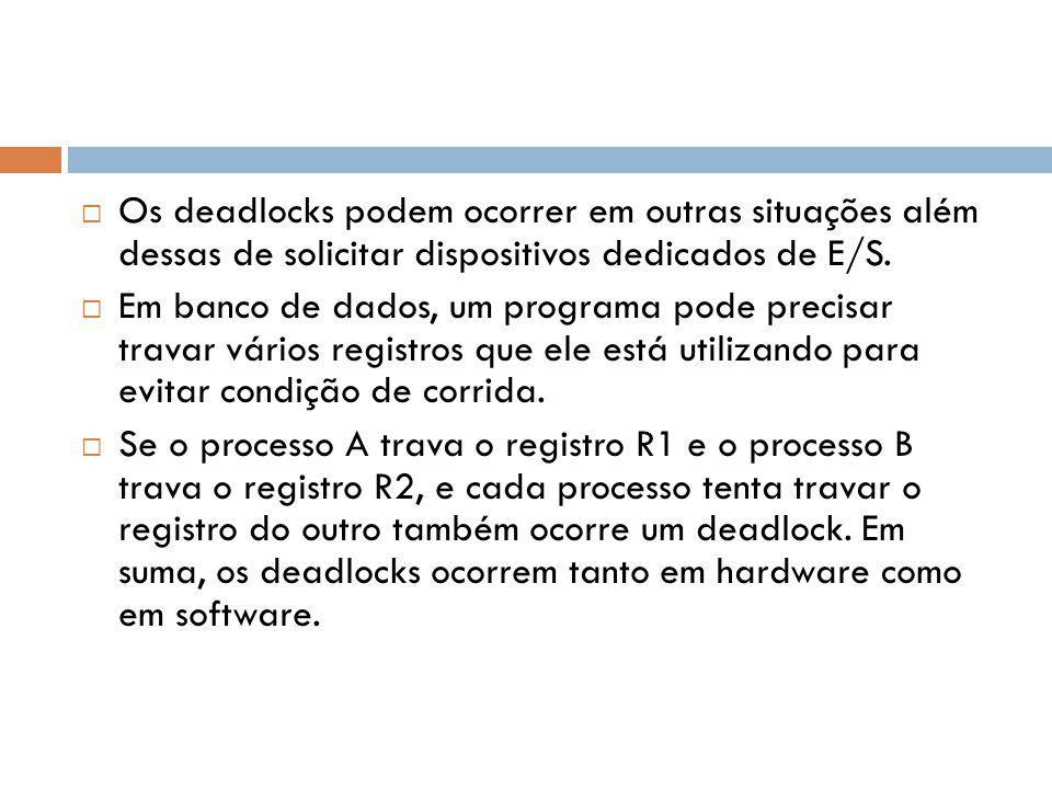 Os deadlocks podem ocorrer em outras situações além dessas de solicitar dispositivos dedicados de E/S.