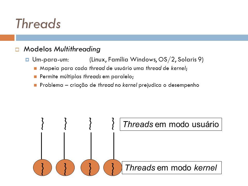 Threads Modelos Multithreading Threads em modo usuário