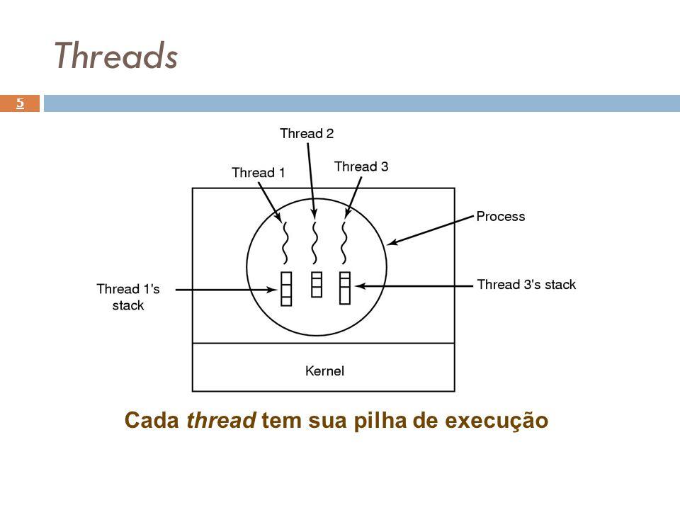Threads Cada thread tem sua pilha de execução