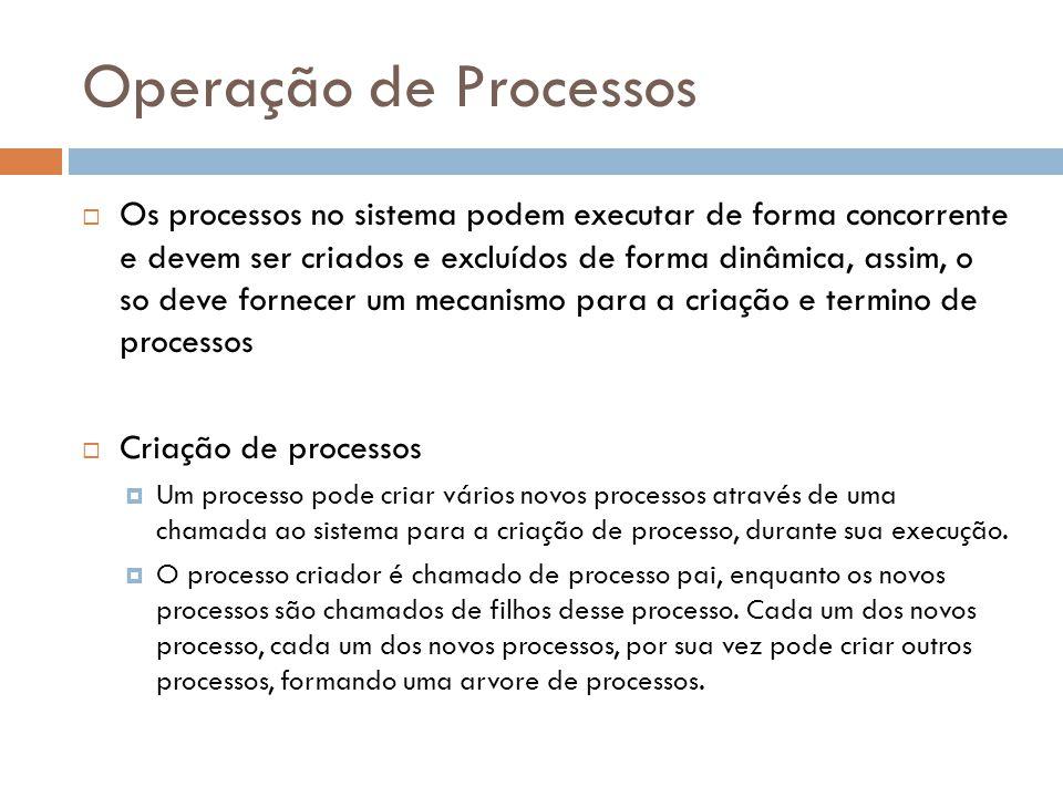 Operação de Processos