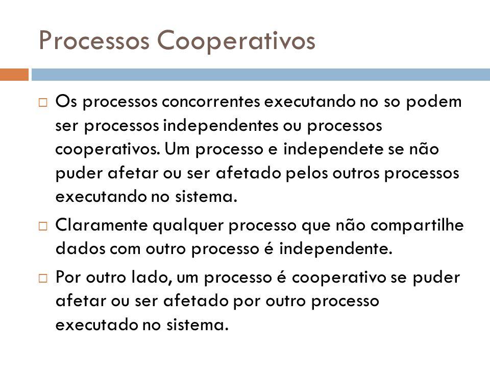 Processos Cooperativos