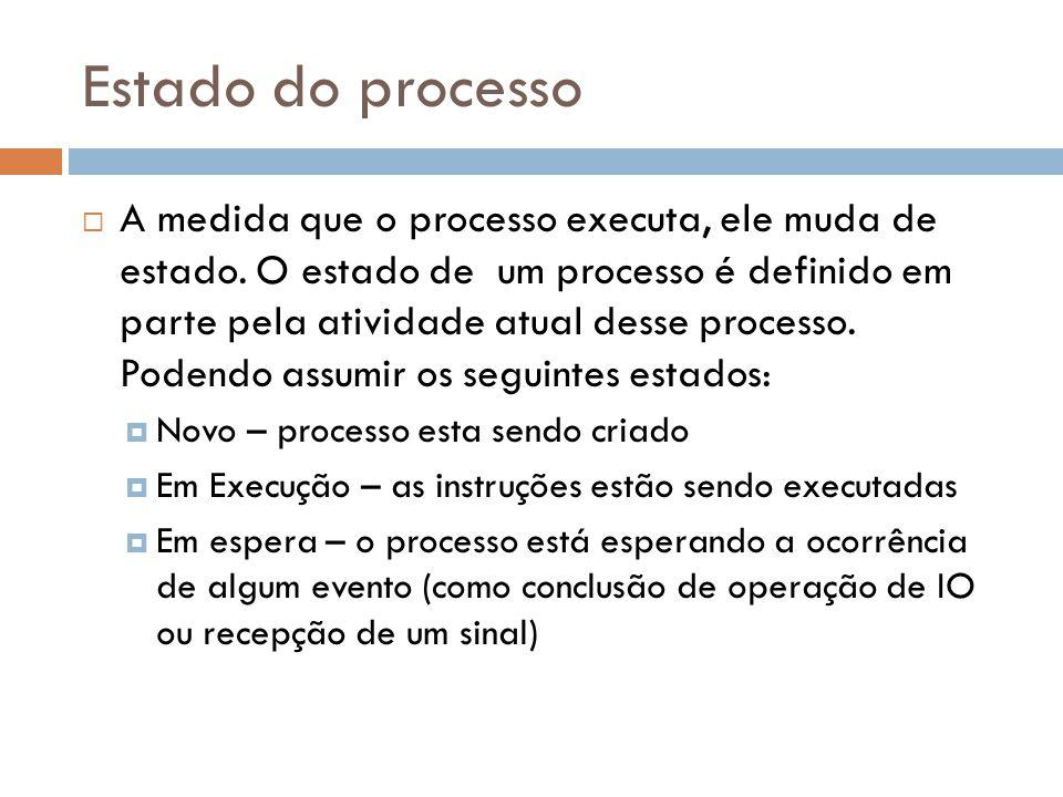 Estado do processo
