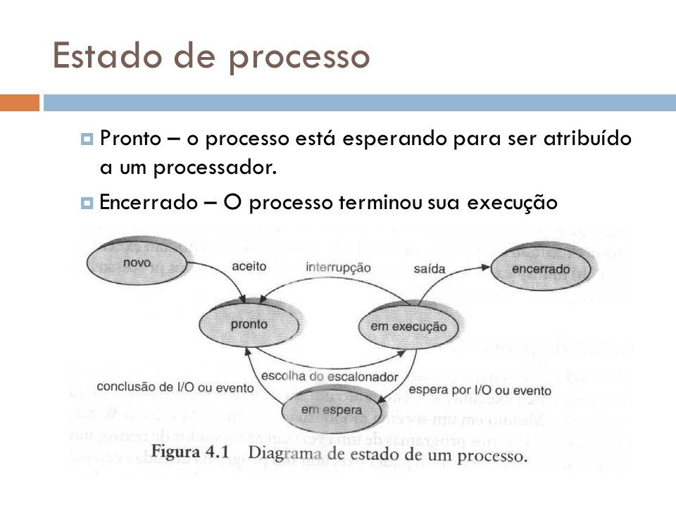 Estado de processo Pronto – o processo está esperando para ser atribuído a um processador.