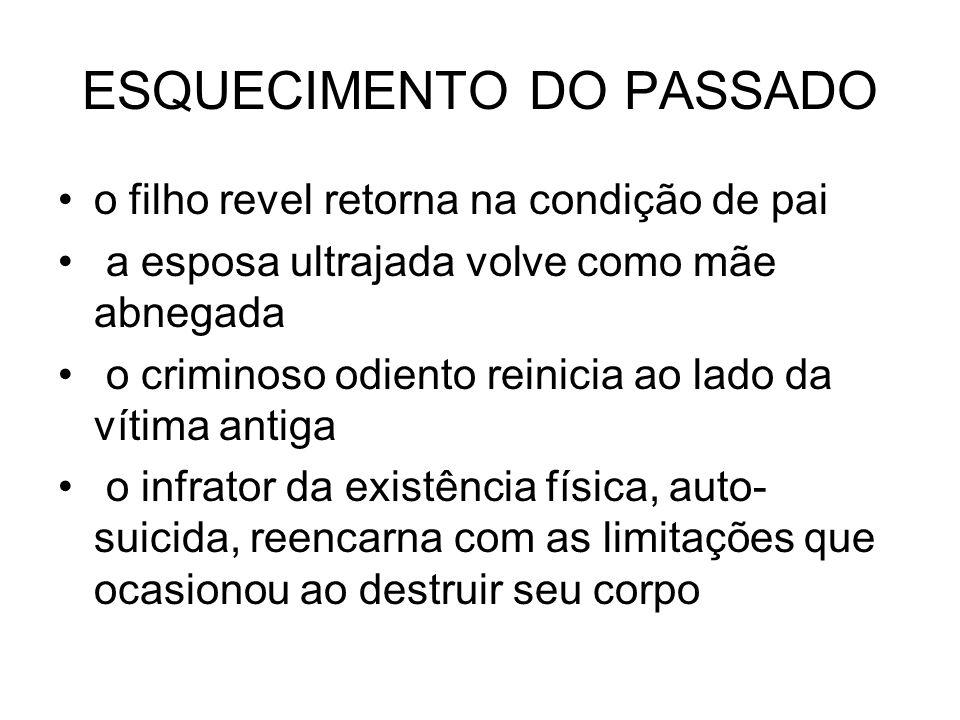 ESQUECIMENTO DO PASSADO