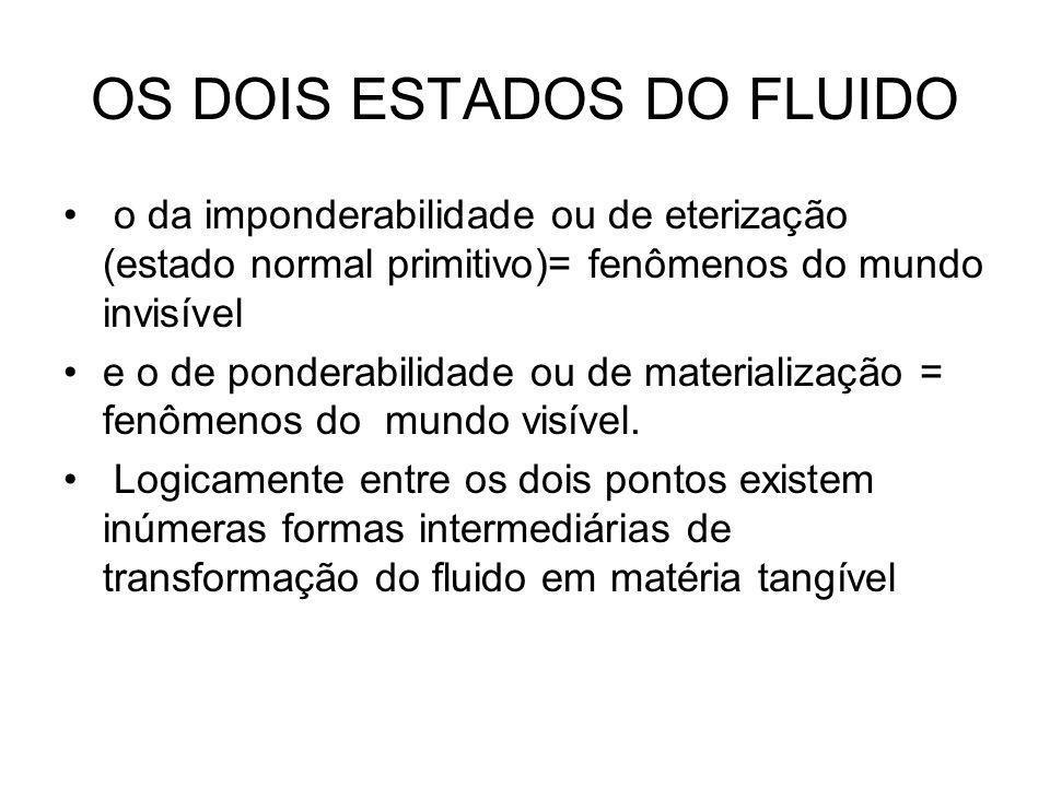 OS DOIS ESTADOS DO FLUIDO