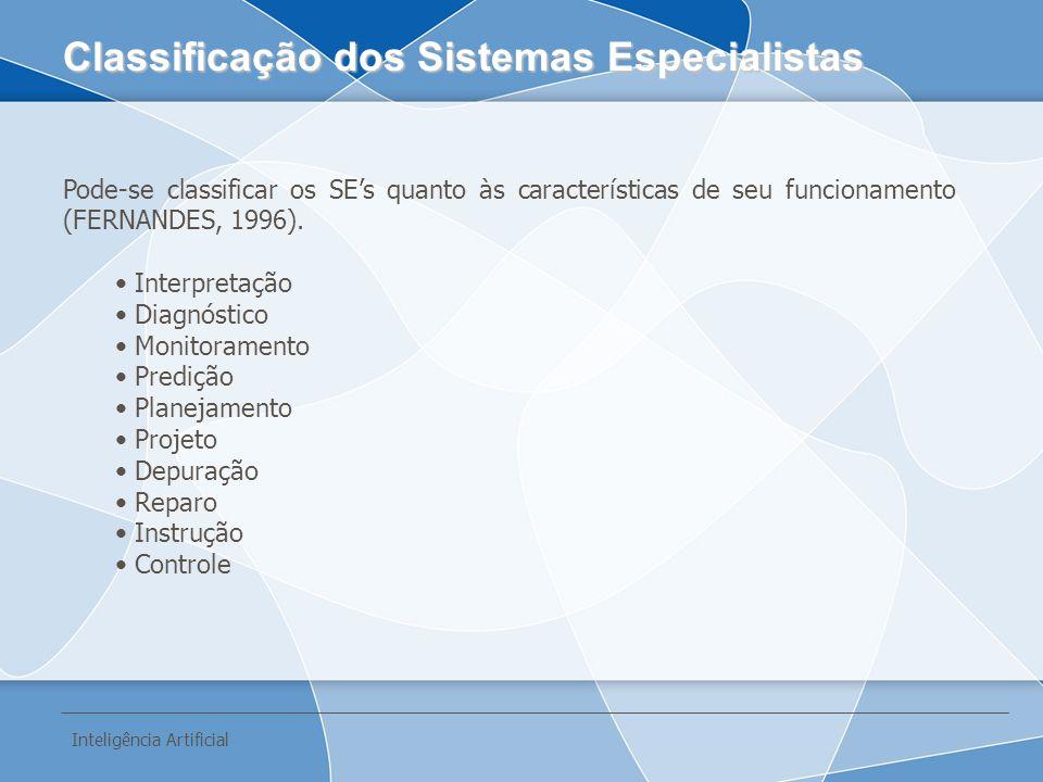 Classificação dos Sistemas Especialistas