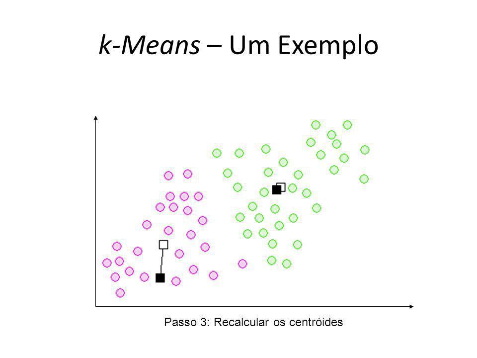 k-Means – Um Exemplo Passo 3: Recalcular os centróides