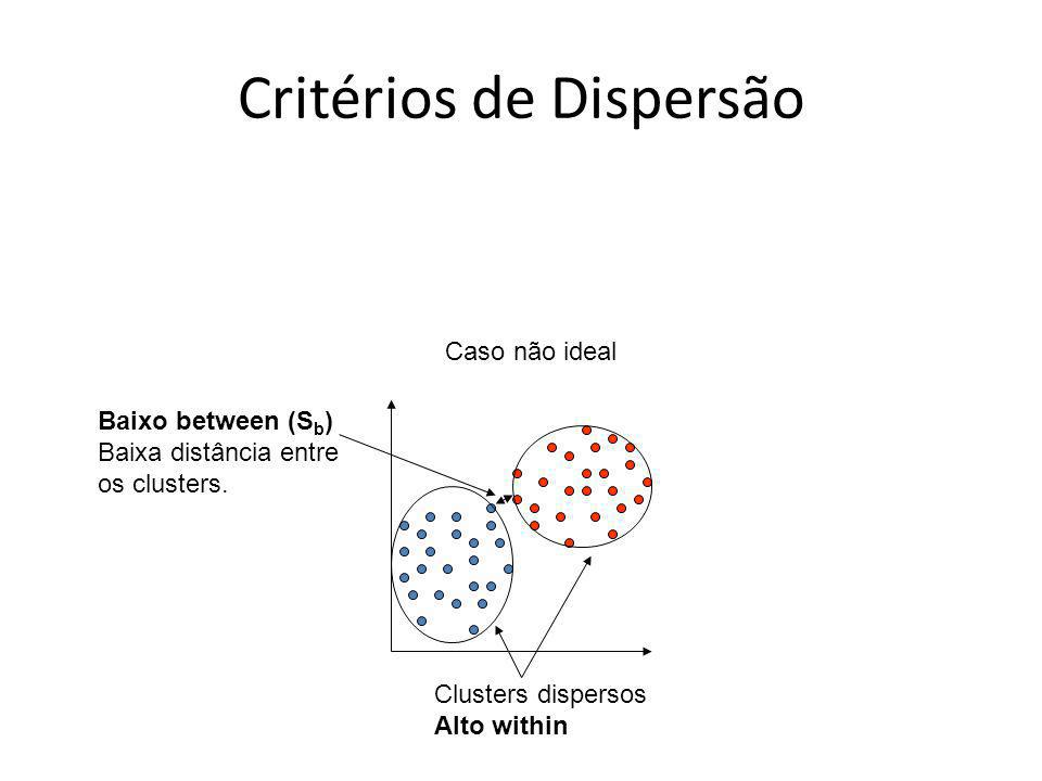 Critérios de Dispersão
