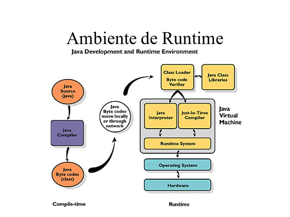 Ambiente de Runtime Carregador de Classes
