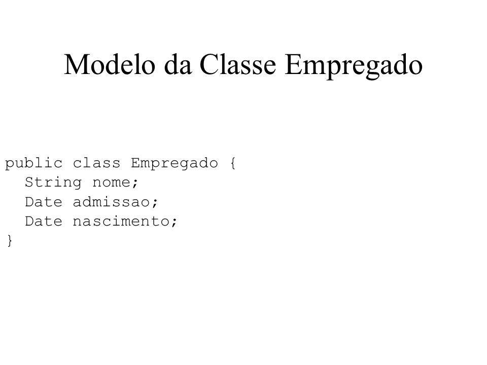 Modelo da Classe Empregado