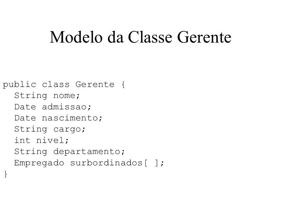 Modelo da Classe Gerente