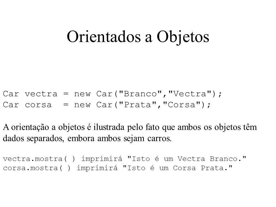 Orientados a Objetos Car vectra = new Car( Branco , Vectra );