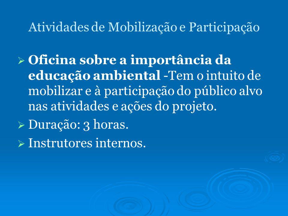 Atividades de Mobilização e Participação