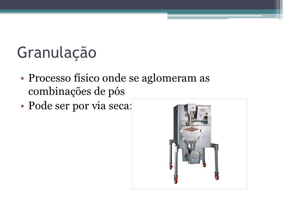 Granulação Processo físico onde se aglomeram as combinações de pós