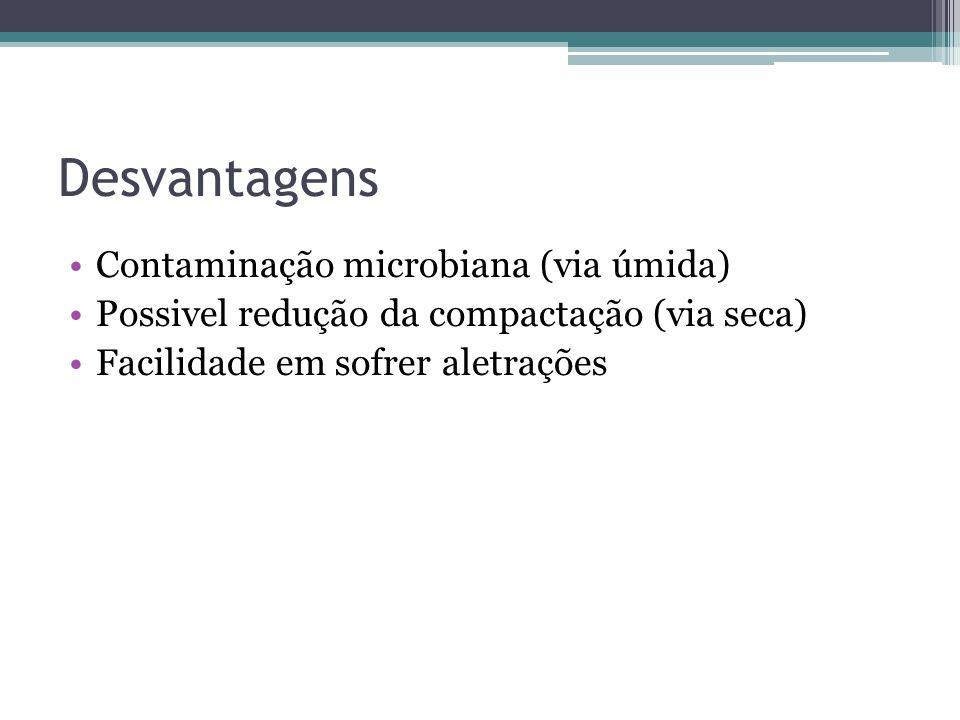Desvantagens Contaminação microbiana (via úmida)