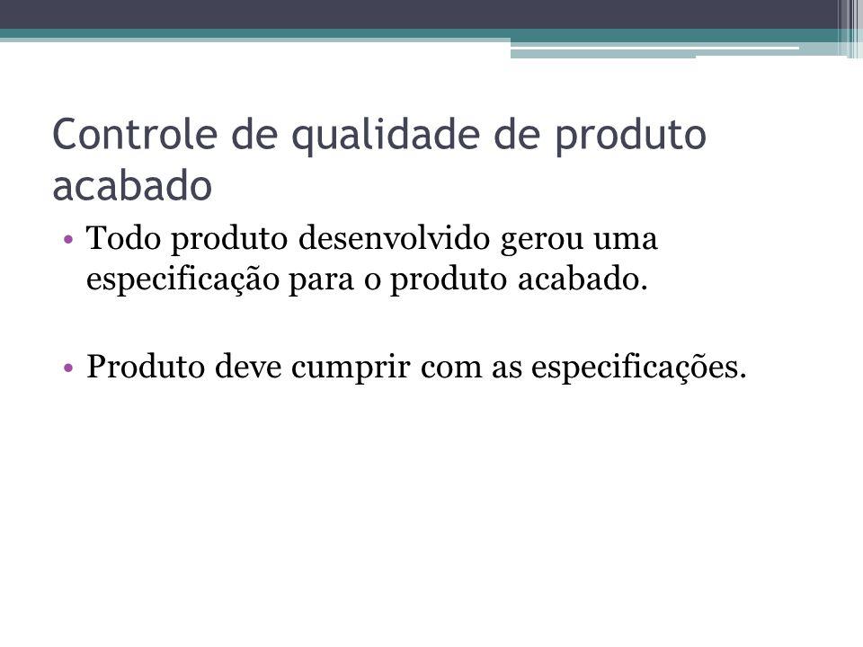 Controle de qualidade de produto acabado