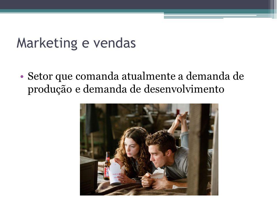 Marketing e vendas Setor que comanda atualmente a demanda de produção e demanda de desenvolvimento