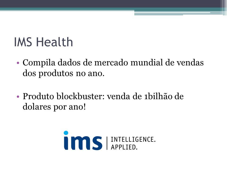 IMS Health Compila dados de mercado mundial de vendas dos produtos no ano.