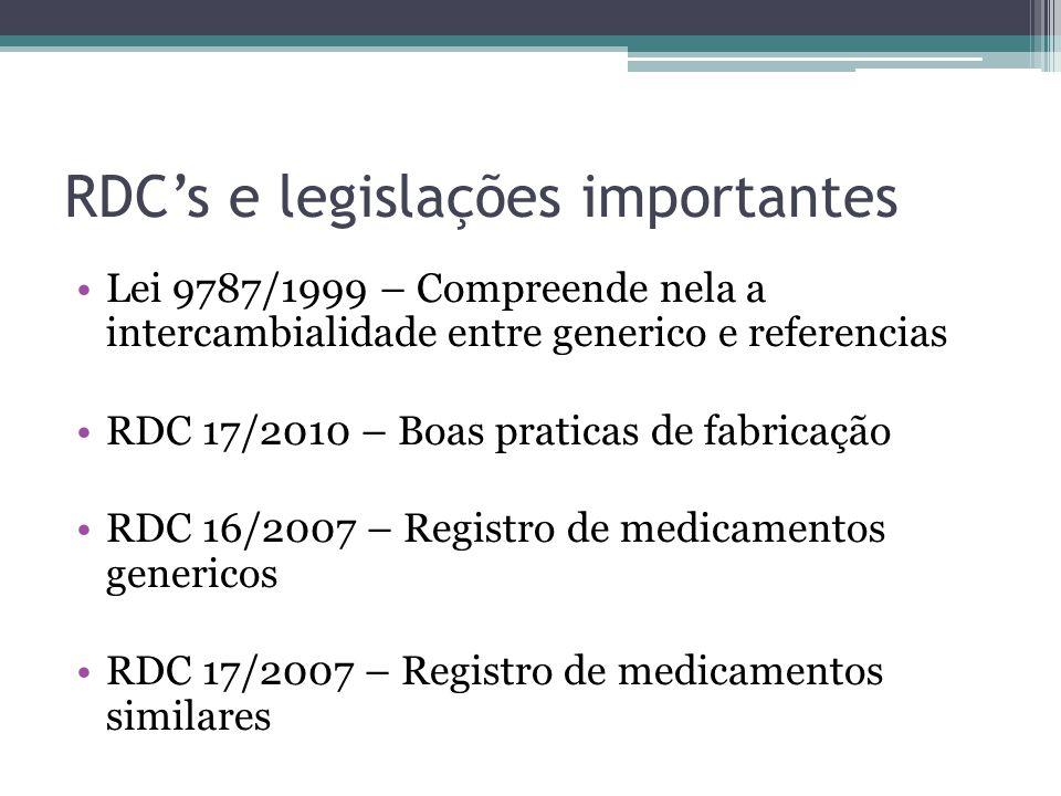 RDC's e legislações importantes