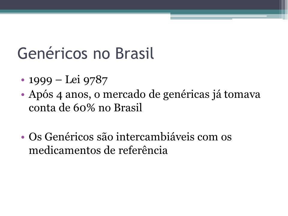 Genéricos no Brasil 1999 – Lei 9787