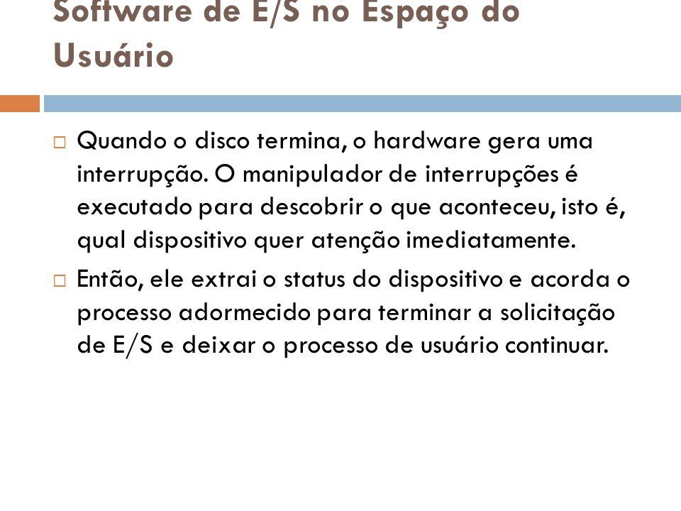 Software de E/S no Espaço do Usuário