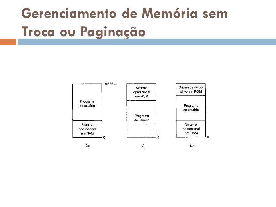 Gerenciamento de Memória sem Troca ou Paginação