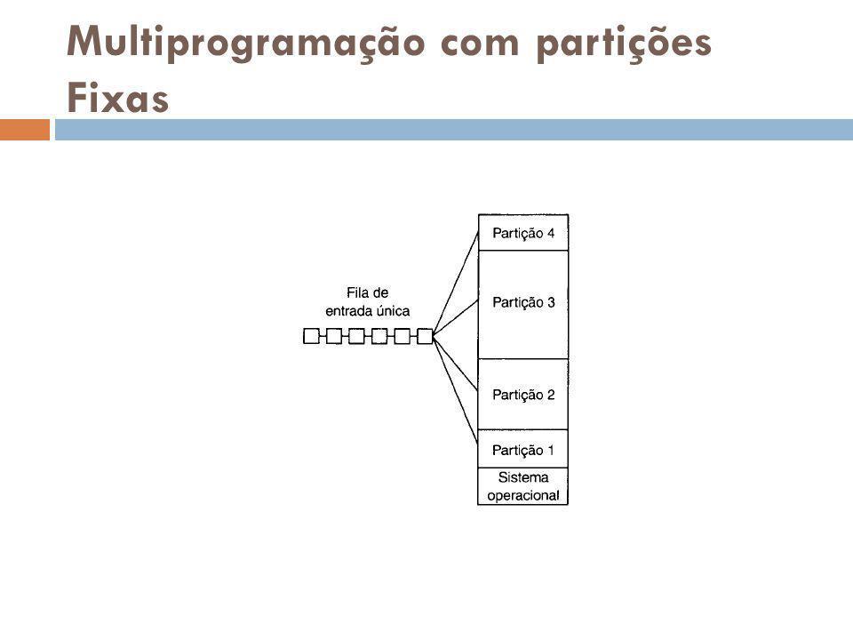 Multiprogramação com partições Fixas