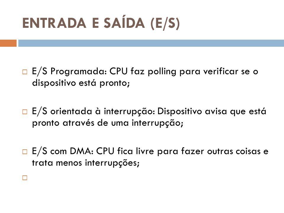 ENTRADA E SAÍDA (E/S) E/S Programada: CPU faz polling para verificar se o dispositivo está pronto;