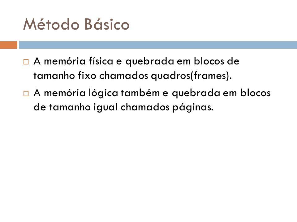 Método Básico A memória física e quebrada em blocos de tamanho fixo chamados quadros(frames).