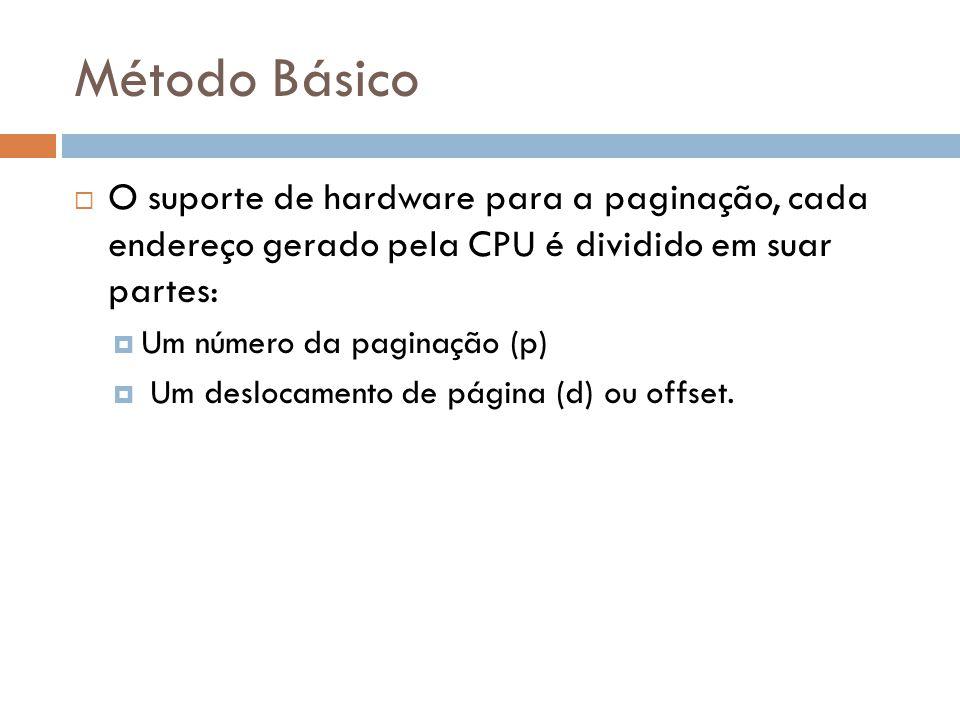 Método Básico O suporte de hardware para a paginação, cada endereço gerado pela CPU é dividido em suar partes:
